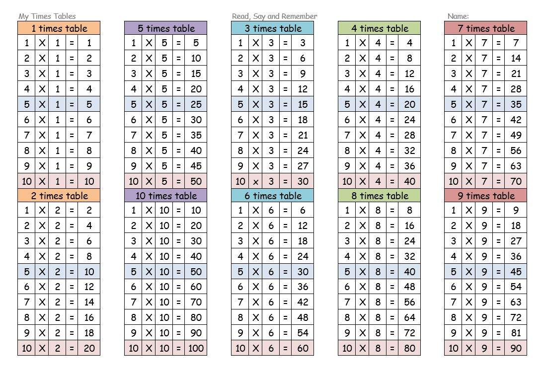 Multiplication table 1 20 test times tables 1 12 for 13 times table test
